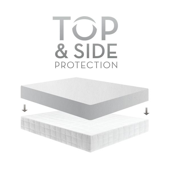 Five 5ided™ Smooth Mattress Protector