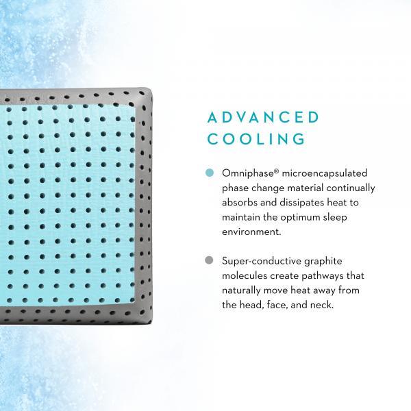 Shoulder CarbonCool™+ Omniphase™