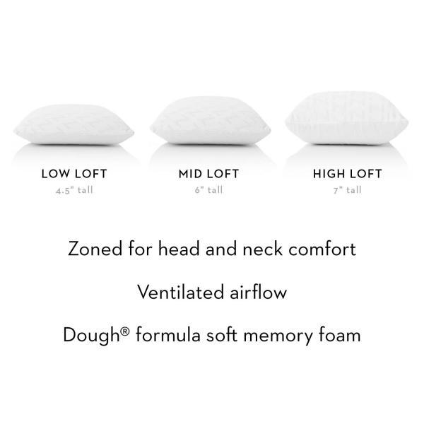 Zoned Dough®