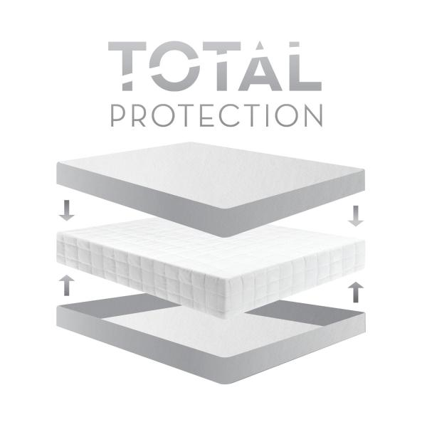Encase™ Box Spring Protector
