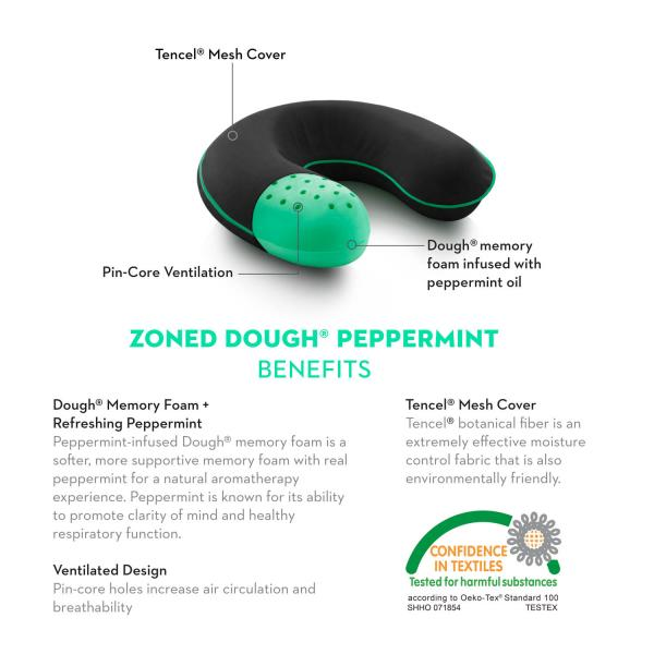 Travel Neck Zoned Dough® Peppermint
