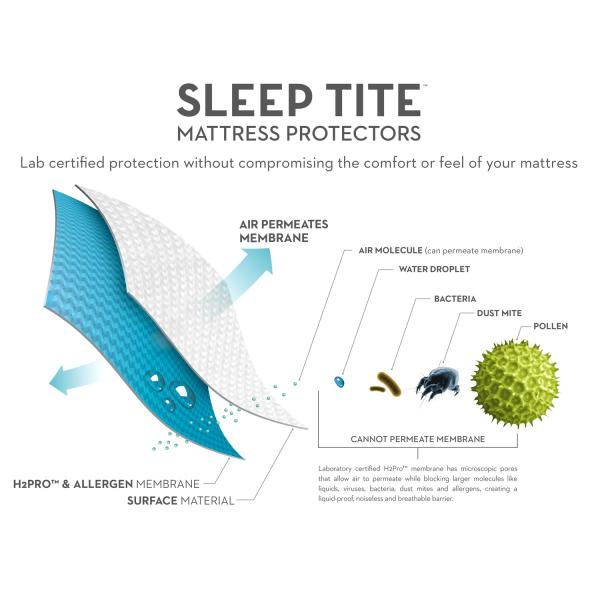 Five 5ided™ Mattress Protector with Tencel™ + Omniphase™