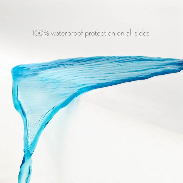 Encase™ HD Mattress Protector